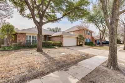 Single Family Home Active Option Contract: 5320 Fort Concho Drive