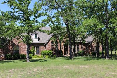 Weatherford Single Family Home For Sale: 204 Bishop Drive