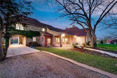 McKinney Single Family Home Active Option Contract: 1616 County Road 282