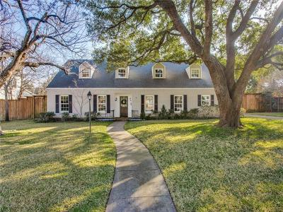 Dallas Single Family Home Active Option Contract: 4648 College Park Drive