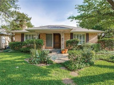 Dallas Single Family Home For Sale: 6347 Malcolm Drive
