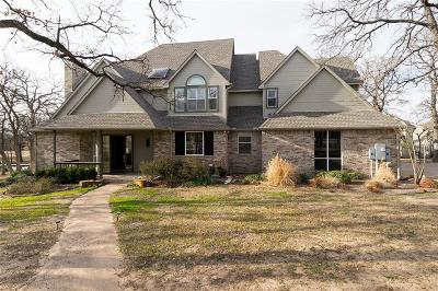 Denton County Single Family Home Active Option Contract: 1620 Gibbons Road S