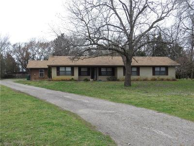 Freestone County Single Family Home Active Option Contract: 257 Fm 488