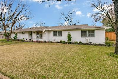 Single Family Home Active Option Contract: 3623 Midpines Drive