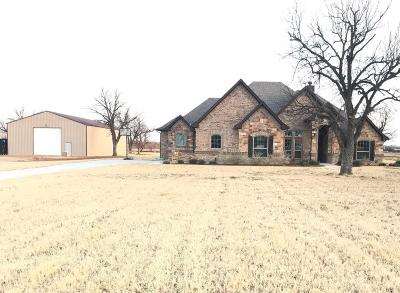 Archer County, Baylor County, Clay County, Jack County, Throckmorton County, Wichita County, Wise County Single Family Home Active Option Contract: 1845 Fm 3259