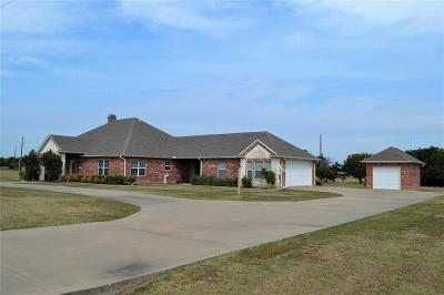 Wills Point Single Family Home For Sale: 301 Whippoorwill Drive