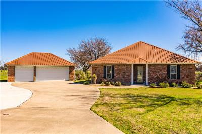 Kerens Single Family Home For Sale: 401 Pecan Point Drive