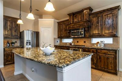 Frisco Single Family Home Active Option Contract: 1025 Gentle Wind Lane