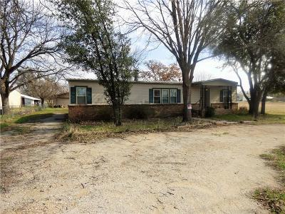 Eastland TX Single Family Home Active Option Contract: $89,000