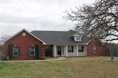 Alvord Single Family Home Active Contingent: 205 Deer Creek Drive