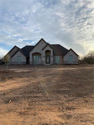 Lipan Single Family Home Active Option Contract: 136 Lakeside Drive