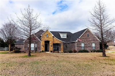 Rockwall Single Family Home Active Option Contract: 711 Equestrian Drive