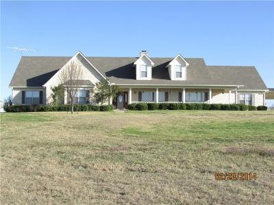 Comanche County Farm & Ranch Active Option Contract: 1425 Haven Drive