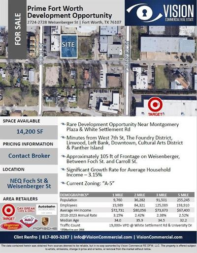 Fort Worth Residential Lots & Land For Sale: 2724 Weisenberger Street