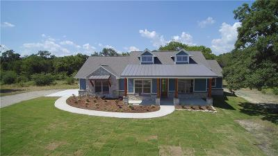 Wills Point Single Family Home Active Option Contract: 310 Vz County Road 3816