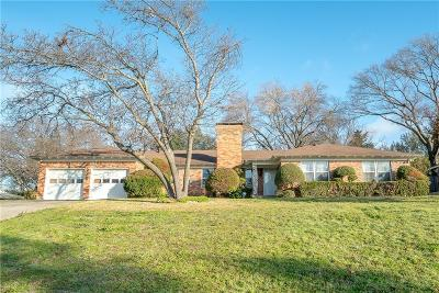 Fort Worth Single Family Home For Sale: 6808 Brants Ln.