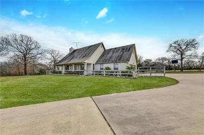 Emory TX Single Family Home Active Option Contract: $350,000