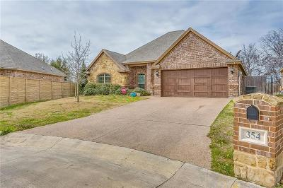 Parker County Single Family Home Active Option Contract: 354 Spyglass Drive