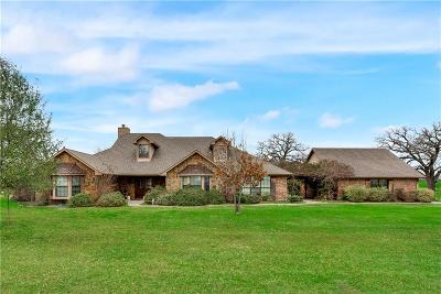 Angus, Barry, Blooming Grove, Chatfield, Corsicana, Dawson, Emhouse, Eureka, Frost, Hubbard, Kerens, Mildred, Navarro, No City, Powell, Purdon, Rice, Richland, Streetman, Wortham Single Family Home Active Option Contract: 1225 County Road 3160