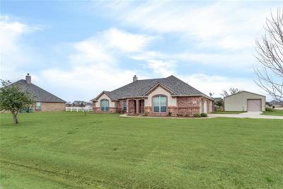 Denton County Single Family Home Active Option Contract: 8031 Willow Ridge Drive
