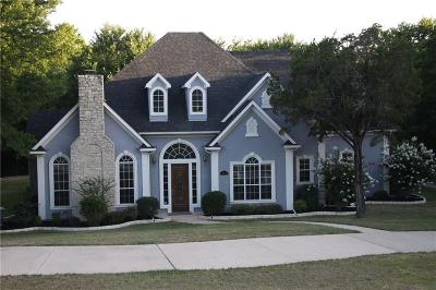 Cedar Hill Single Family Home Active Option Contract: 2234 Southern Oaks Drive