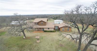 Johnson County Single Family Home Active Option Contract: 4447 County Road 1103
