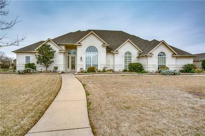 Desoto Single Family Home Active Option Contract: 1707 Thorntree Drive