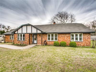 Dallas County Single Family Home Active Option Contract: 904 Twin Creek Drive