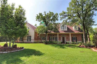 Weatherford Single Family Home For Sale: 108 Rooster Cogburn Court