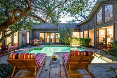 Single Family Home Active Option Contract: 6410 Covecreek Place