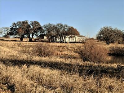 Jack County Single Family Home Active Option Contract: 15124 State Highway 59