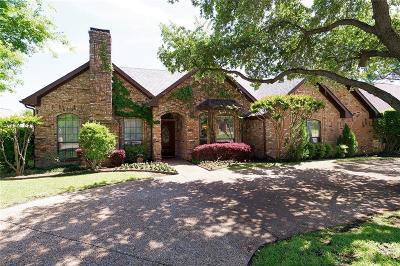Carrollton Single Family Home Active Option Contract: 2216 Lorraine Drive