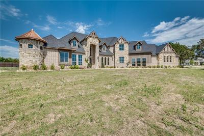 Midlothian Single Family Home For Sale: 2951 American Sparrow
