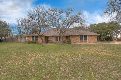 Willow Park Single Family Home Active Option Contract: 116 Fairway Drive
