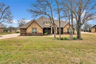 Parker County Single Family Home Active Option Contract: 574 S Sugartree Drive