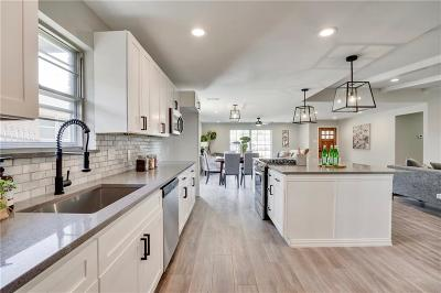 Single Family Home Active Option Contract: 7048 Freemont Street