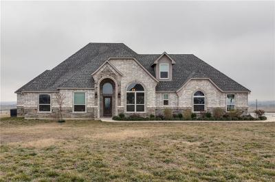 Archer County, Baylor County, Clay County, Jack County, Throckmorton County, Wichita County, Wise County Single Family Home Active Option Contract: 201 Pr 4534
