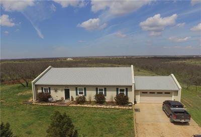 Abilene Single Family Home For Sale: 15221 County Road 341