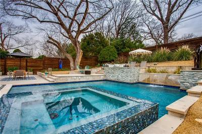 Single Family Home Active Option Contract: 8171 San Leandro Drive