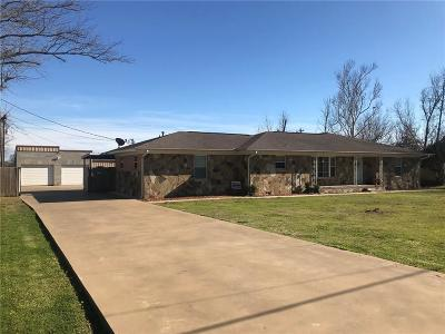 Quitman Single Family Home Active Option Contract: 821 N Winnsboro