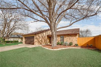 Single Family Home Active Option Contract: 3725 Longstraw Drive