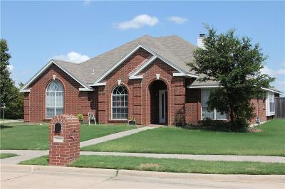 Keller Residential Lease For Lease: 536 Vasey Oak Drive