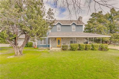 Cedar Hill Single Family Home Active Option Contract: 541 N Loop Drive