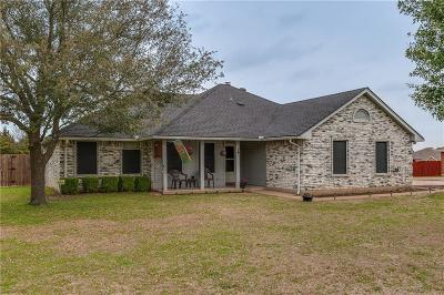 Waxahachie Single Family Home Active Kick Out: 905 Panorama