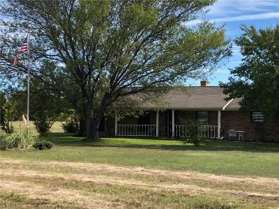 Celina Single Family Home Active Option Contract: 7508 Rawhide Road