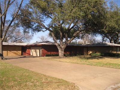 Breckenridge Single Family Home For Sale: 1502 W Elm Street