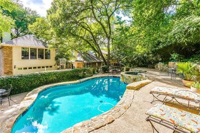 Fort Worth Single Family Home Active Option Contract: 4029 Inwood Road
