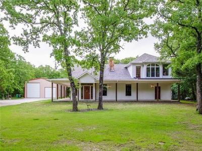 Terrell Single Family Home For Sale: 10309 County Road 2450