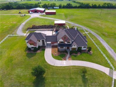 Blue Ridge Farm & Ranch For Sale: 9200 N State Hwy 78