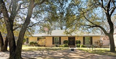 Plano Single Family Home Active Option Contract: 2524 Stone Creek Drive